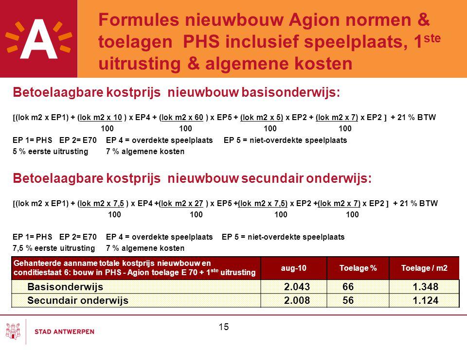 Formules nieuwbouw Agion normen & toelagen PHS inclusief speelplaats, 1 ste uitrusting & algemene kosten Betoelaagbare kostprijs nieuwbouw basisonderw