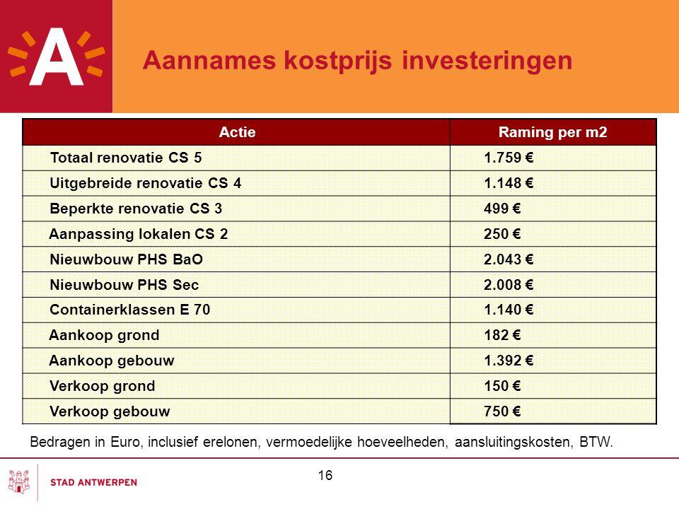 Aannames kostprijs investeringen 16 ActieRaming per m2 Totaal renovatie CS 51.759 € Uitgebreide renovatie CS 41.148 € Beperkte renovatie CS 3499 € Aan