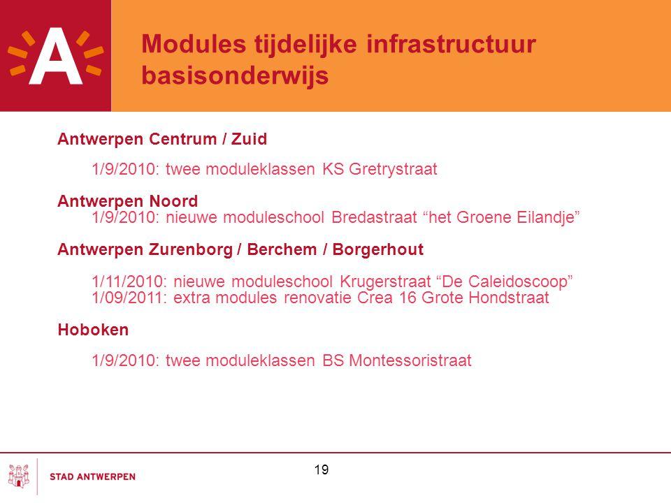 Modules tijdelijke infrastructuur basisonderwijs 19 Antwerpen Centrum / Zuid 1/9/2010: twee moduleklassen KS Gretrystraat Antwerpen Noord 1/9/2010: ni