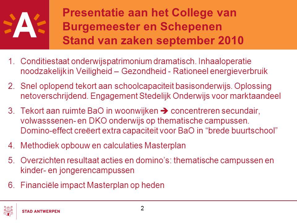 2 Presentatie aan het College van Burgemeester en Schepenen Stand van zaken september 2010 1.Conditiestaat onderwijspatrimonium dramatisch. Inhaaloper