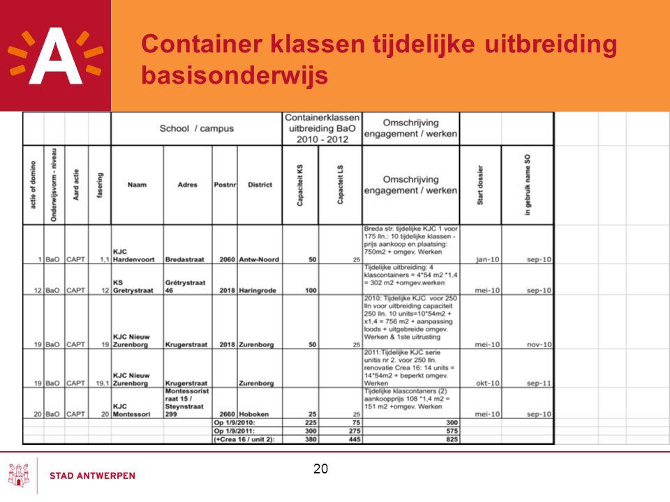 Container klassen tijdelijke uitbreiding basisonderwijs 20