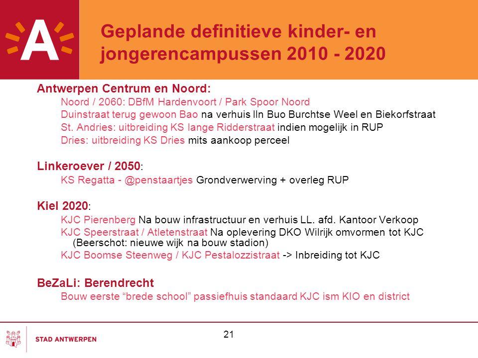 21 Geplande definitieve kinder- en jongerencampussen 2010 - 2020 Antwerpen Centrum en Noord: Noord / 2060: DBfM Hardenvoort / Park Spoor Noord Duinstr