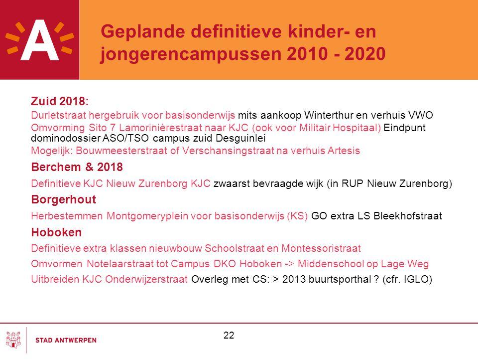 22 Geplande definitieve kinder- en jongerencampussen 2010 - 2020 Zuid 2018: Durletstraat hergebruik voor basisonderwijs mits aankoop Winterthur en ver