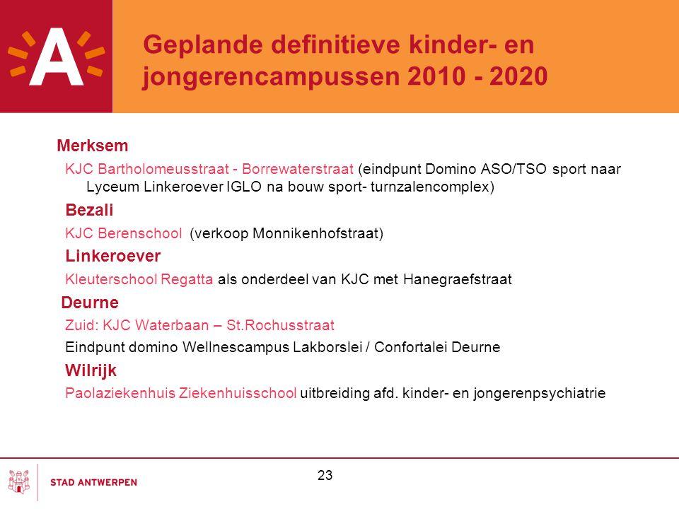 Geplande definitieve kinder- en jongerencampussen 2010 - 2020 Merksem KJC Bartholomeusstraat - Borrewaterstraat (eindpunt Domino ASO/TSO sport naar Ly