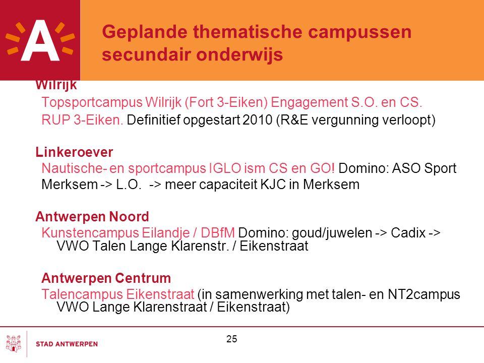25 Geplande thematische campussen secundair onderwijs Wilrijk Topsportcampus Wilrijk (Fort 3-Eiken) Engagement S.O. en CS. RUP 3-Eiken. Definitief opg
