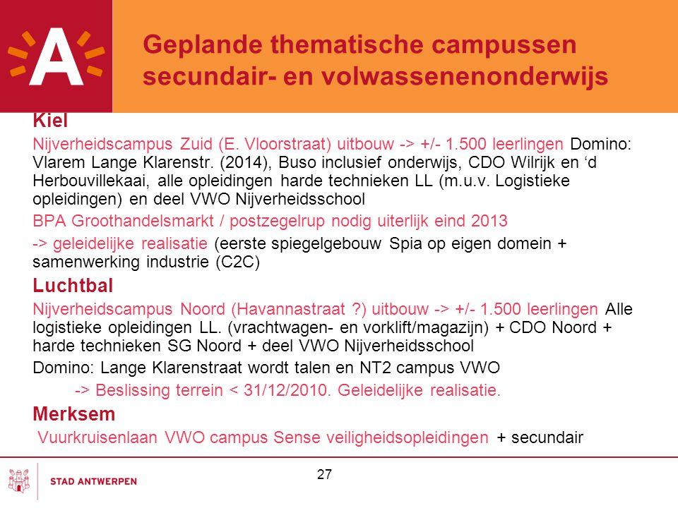 27 Geplande thematische campussen secundair- en volwassenenonderwijs Kiel Nijverheidscampus Zuid (E. Vloorstraat) uitbouw -> +/- 1.500 leerlingen Domi