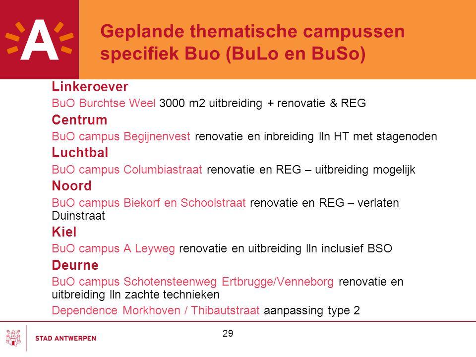 Geplande thematische campussen specifiek Buo (BuLo en BuSo) Linkeroever BuO Burchtse Weel 3000 m2 uitbreiding + renovatie & REG Centrum BuO campus Beg
