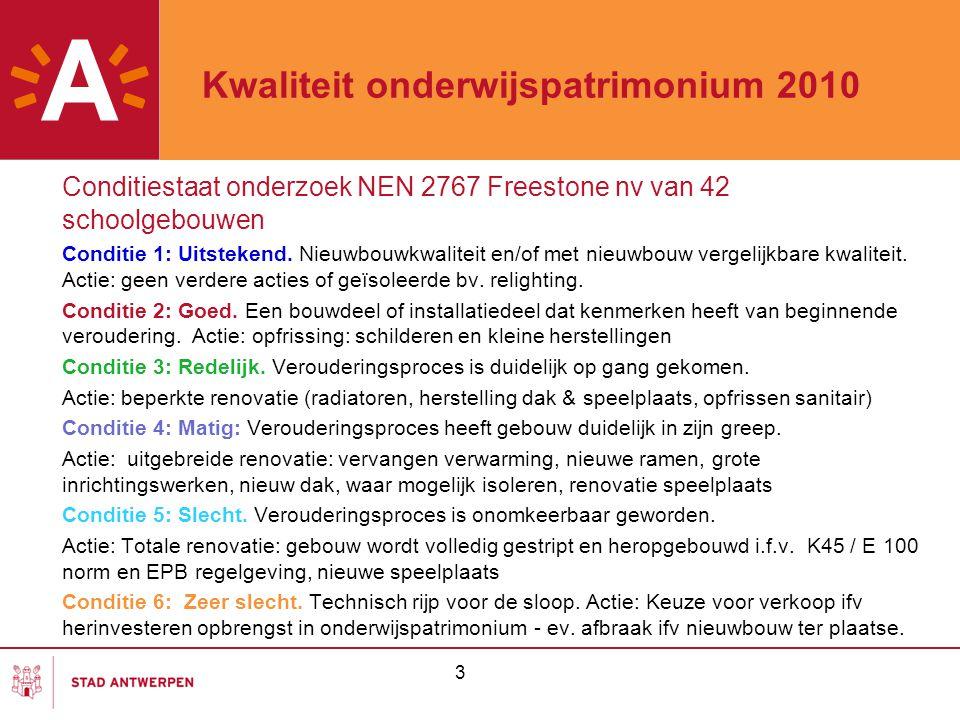 Kwaliteit onderwijspatrimonium 2010 Conditiestaat onderzoek NEN 2767 Freestone nv van 42 schoolgebouwen Conditie 1: Uitstekend. Nieuwbouwkwaliteit en/