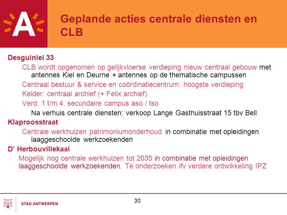 Geplande acties centrale diensten en CLB Desguinlei 33 CLB wordt opgenomen op gelijkvloerse verdieping nieuw centraal gebouw met antennes Kiel en Deur