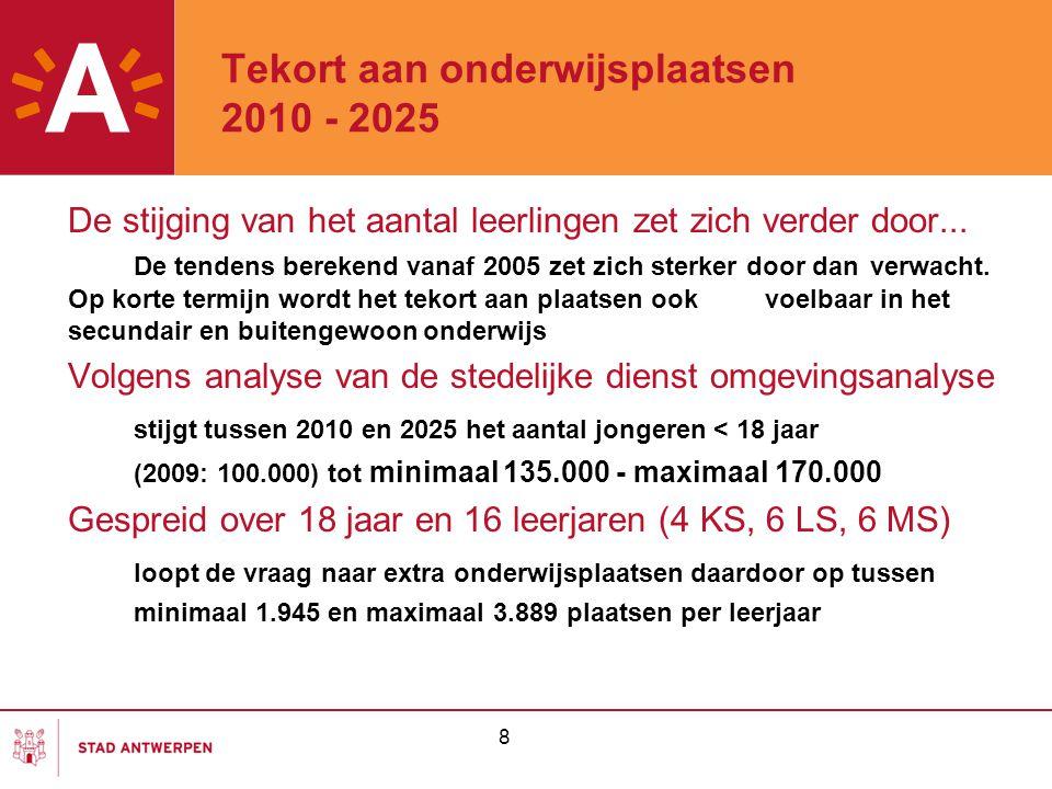 9 Uitgangspunten bij de rol die de stad en het Stedelijk Onderwijs kunnen opnemen Regierol stad Tekort moet netoverschrijdend opgevangen worden.