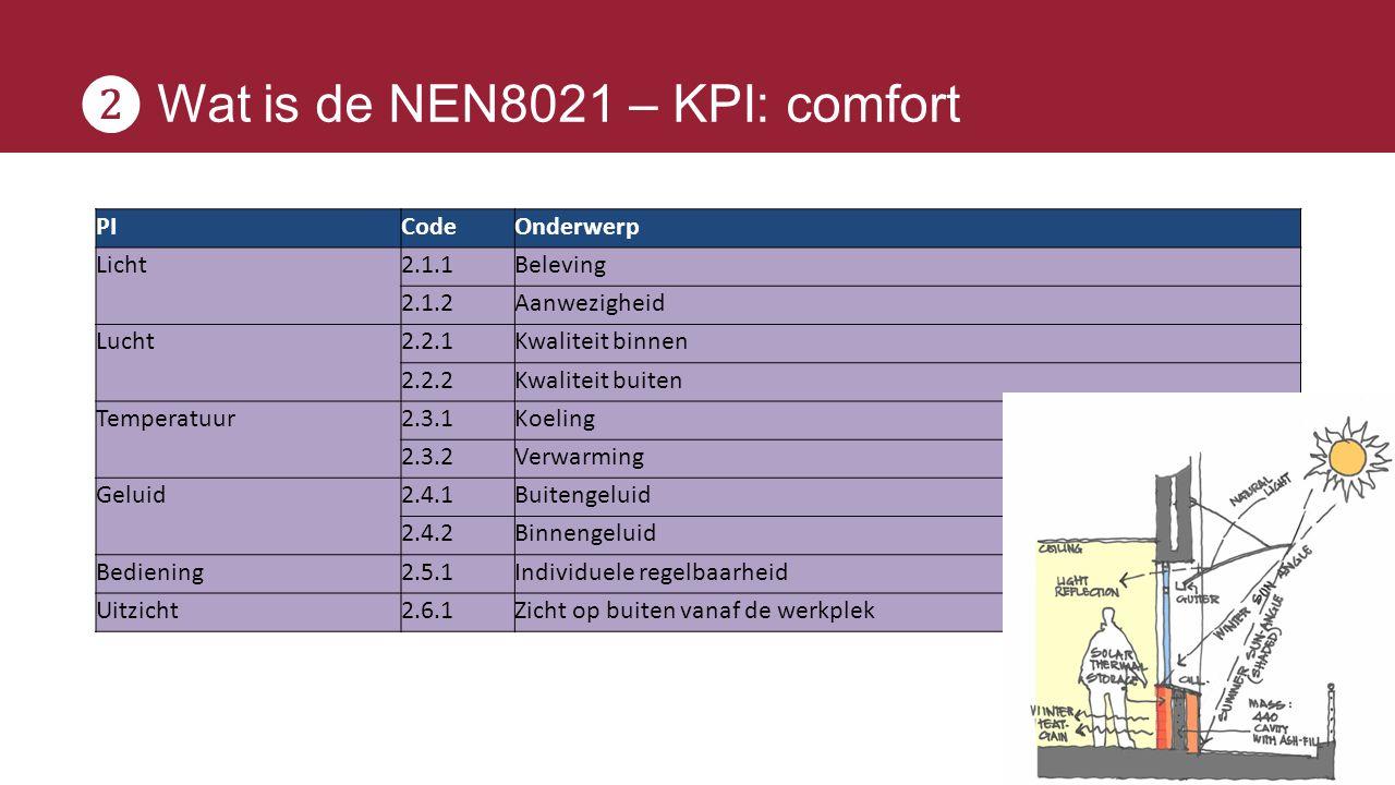 ❷ Wat is de NEN8021 – KPI: comfort PICodeOnderwerp Licht2.1.1Beleving 2.1.2Aanwezigheid Lucht2.2.1Kwaliteit binnen 2.2.2Kwaliteit buiten Temperatuur2.