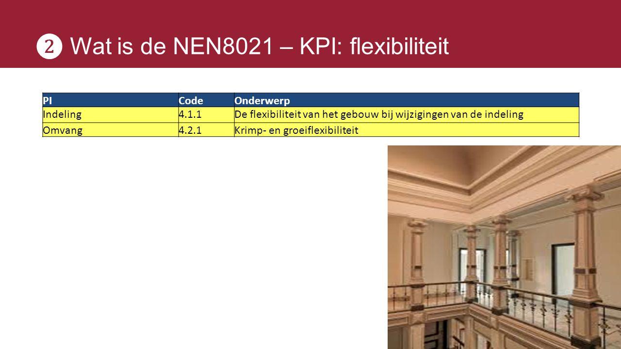 ❷ Wat is de NEN8021 – KPI: flexibiliteit PICodeOnderwerp Indeling4.1.1De flexibiliteit van het gebouw bij wijzigingen van de indeling Omvang4.2.1Krimp