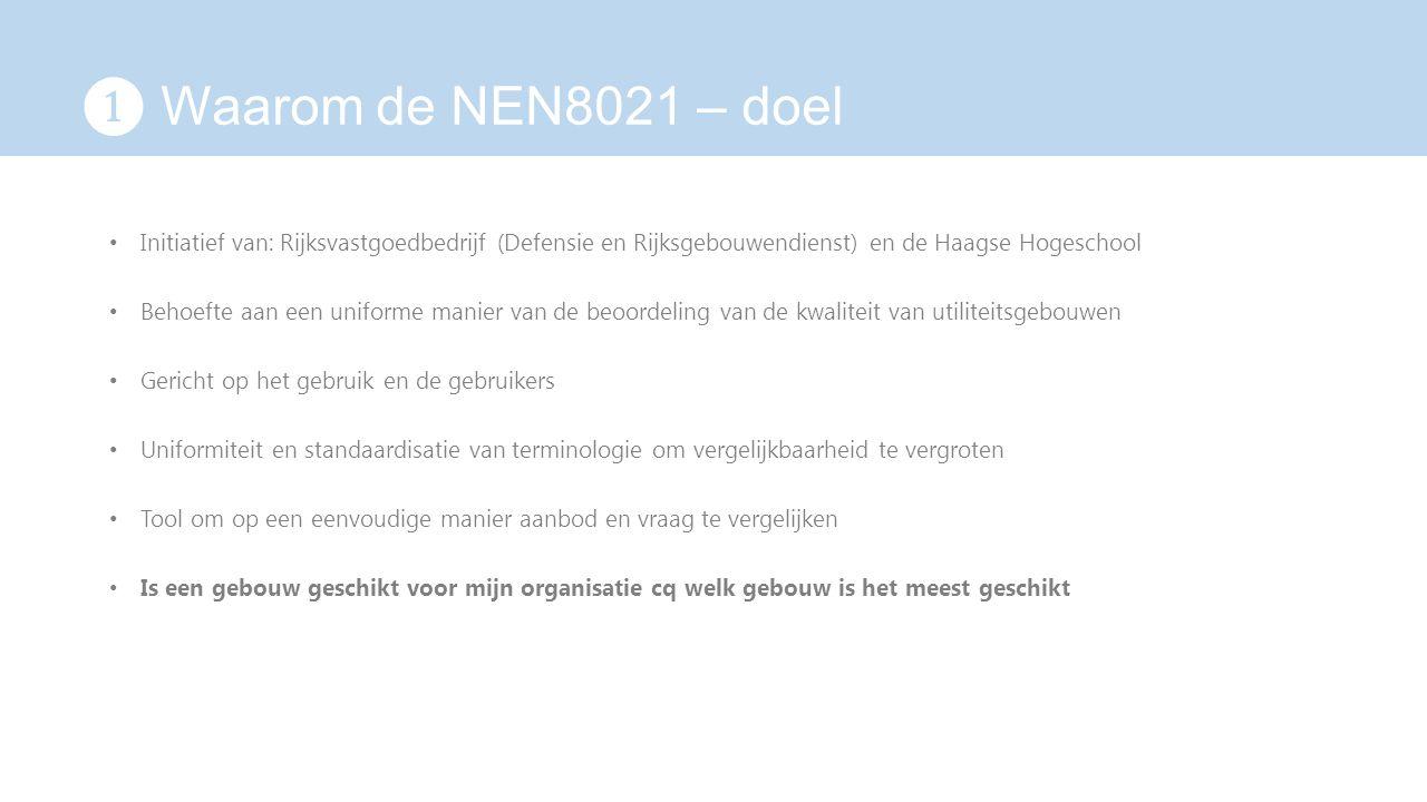 ❶ Waarom de NEN8021 – doel Initiatief van: Rijksvastgoedbedrijf (Defensie en Rijksgebouwendienst) en de Haagse Hogeschool Behoefte aan een uniforme ma