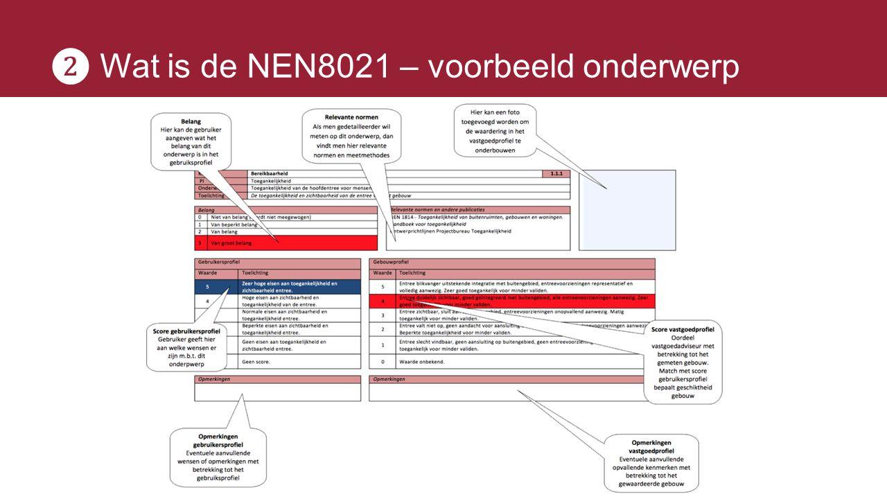 ❷ Wat is de NEN8021 – voorbeeld onderwerp