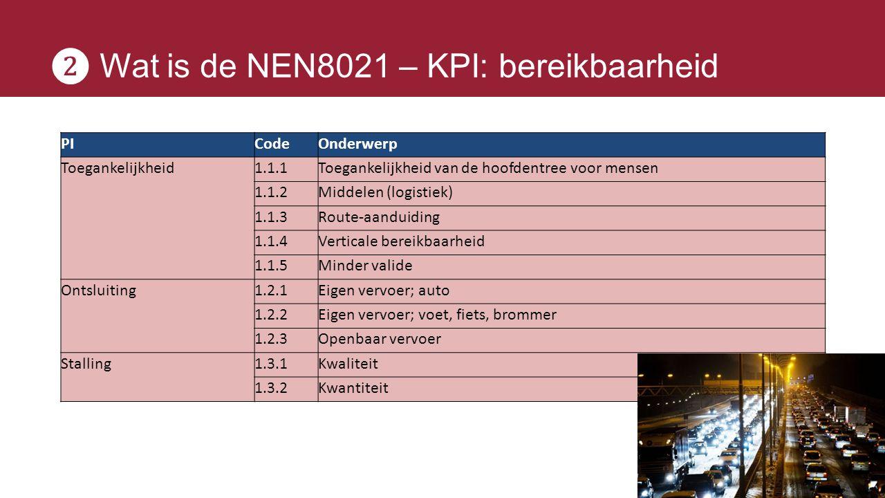 ❷ Wat is de NEN8021 – KPI: bereikbaarheid PICodeOnderwerp Toegankelijkheid1.1.1Toegankelijkheid van de hoofdentree voor mensen 1.1.2Middelen (logistie