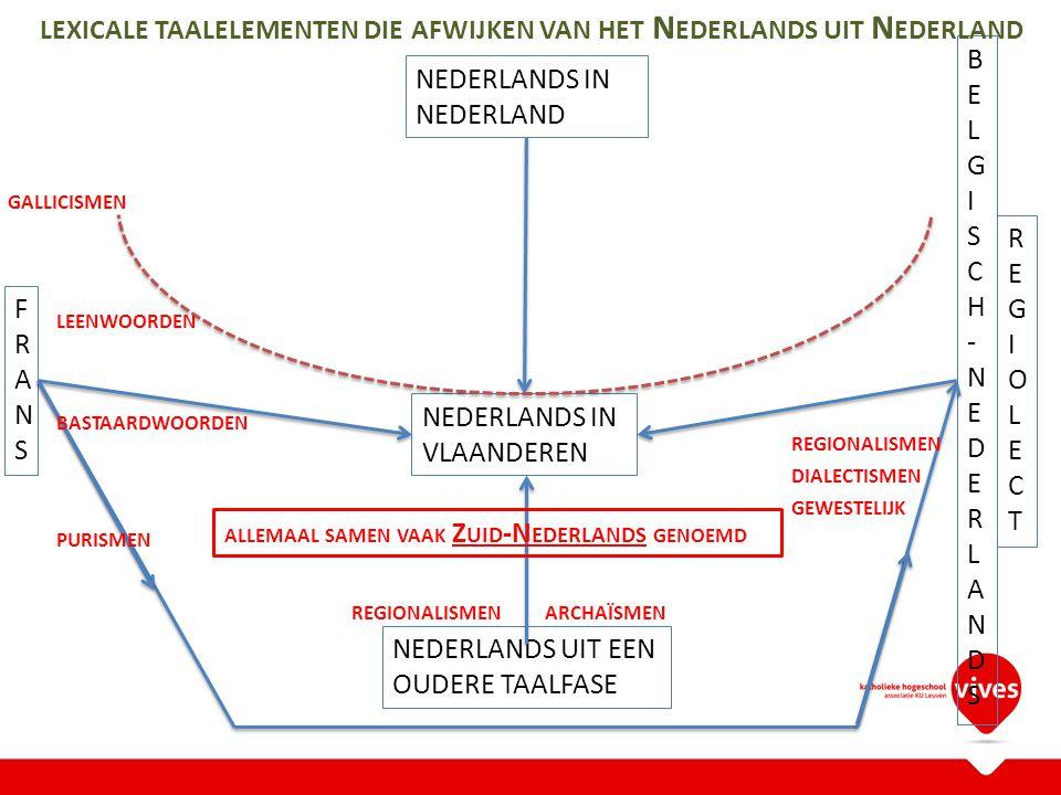 NEDERLANDS IN VLAANDEREN NEDERLANDS IN NEDERLAND FRANSFRANS BELGISCH-NEDERLANDSBELGISCH-NEDERLANDS REGIOLECTREGIOLECT NEDERLANDS UIT EEN OUDERE TAALFASE ARCHAÏSMEN REGIONALISMEN DIALECTISMEN GEWESTELIJK LEENWOORDEN GALLICISMEN BASTAARDWOORDEN PURISMEN ALLEMAAL SAMEN VAAK Z UID -N EDERLANDS GENOEMD droogkuis (< Fr.
