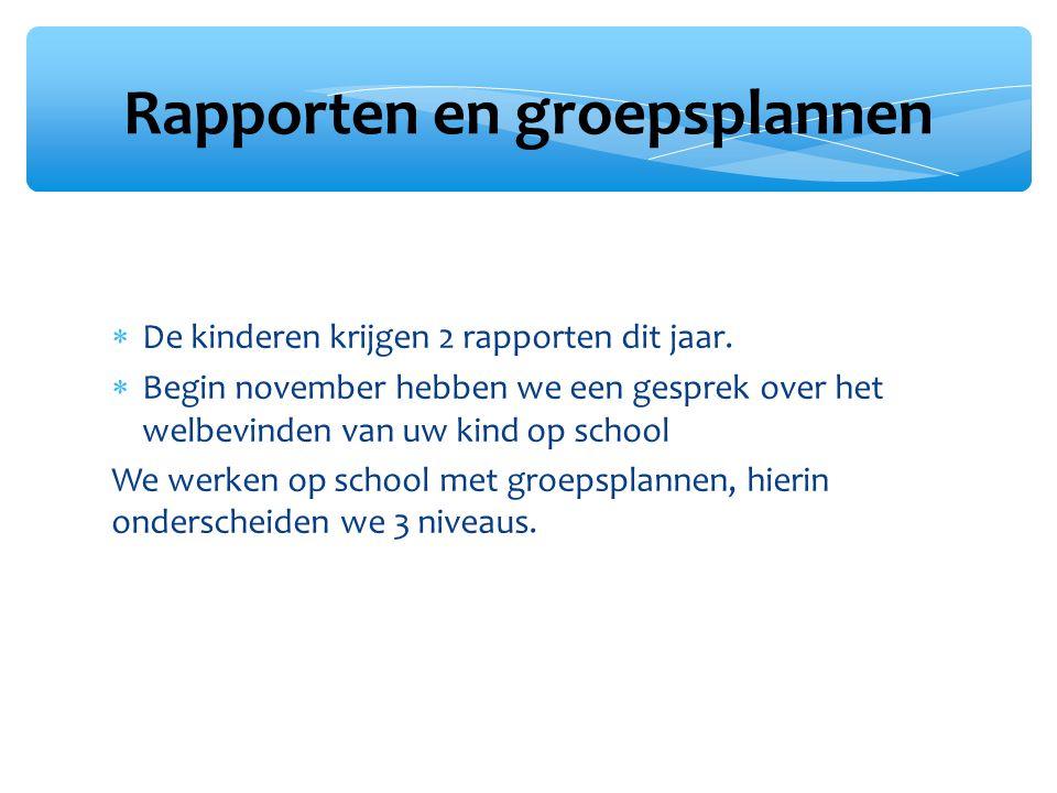  De kinderen krijgen 2 rapporten dit jaar.  Begin november hebben we een gesprek over het welbevinden van uw kind op school We werken op school met