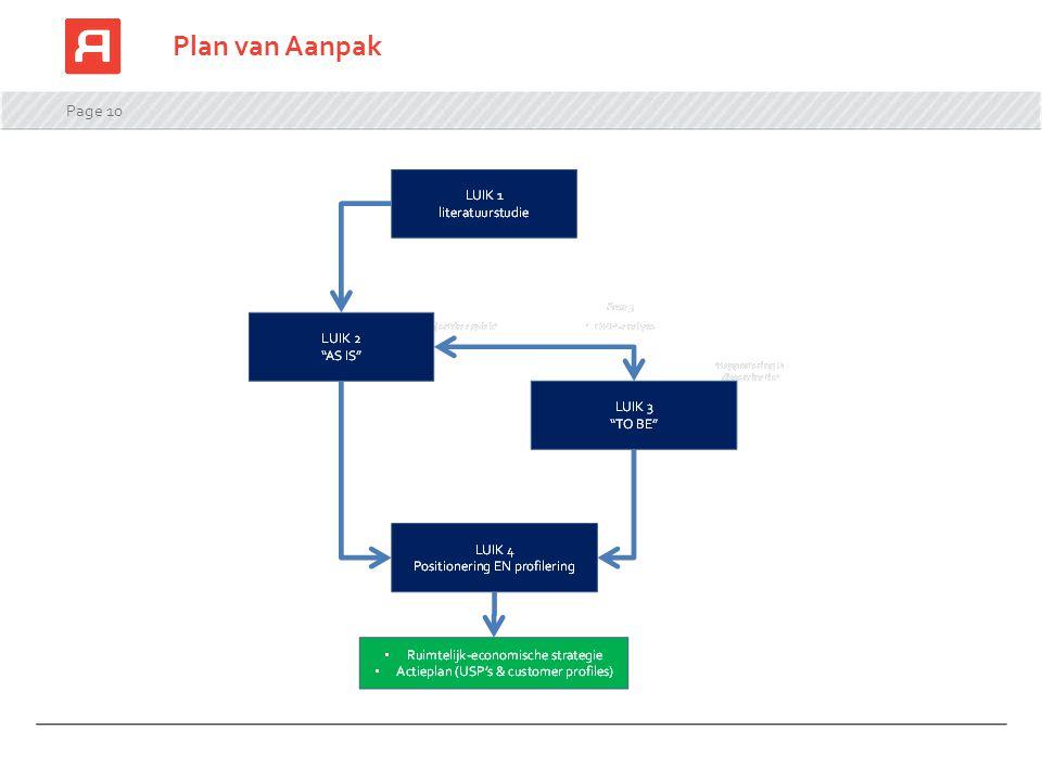 Page 10 Plan van Aanpak