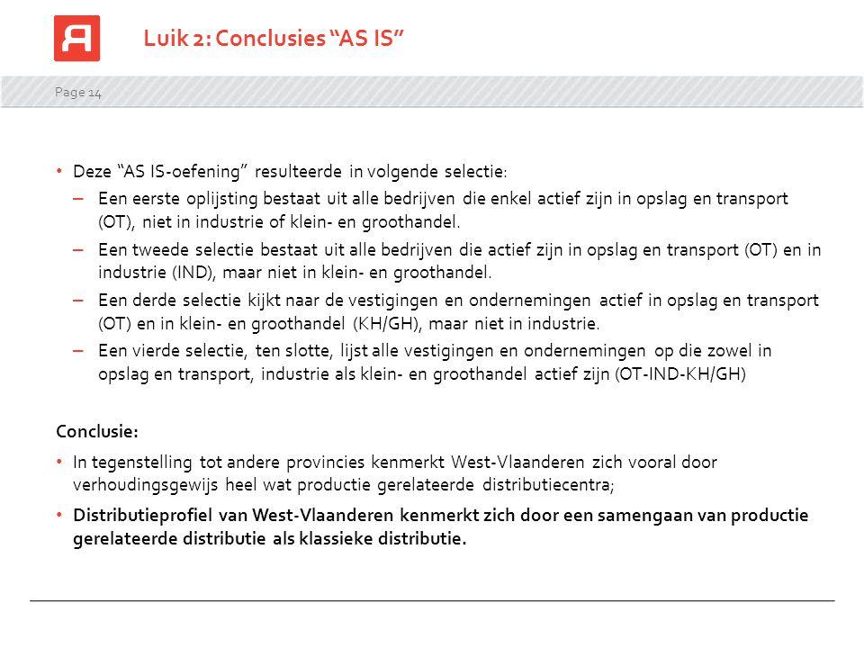 Page 14 Luik 2: Conclusies AS IS Deze AS IS-oefening resulteerde in volgende selectie: – Een eerste oplijsting bestaat uit alle bedrijven die enkel actief zijn in opslag en transport (OT), niet in industrie of klein- en groothandel.