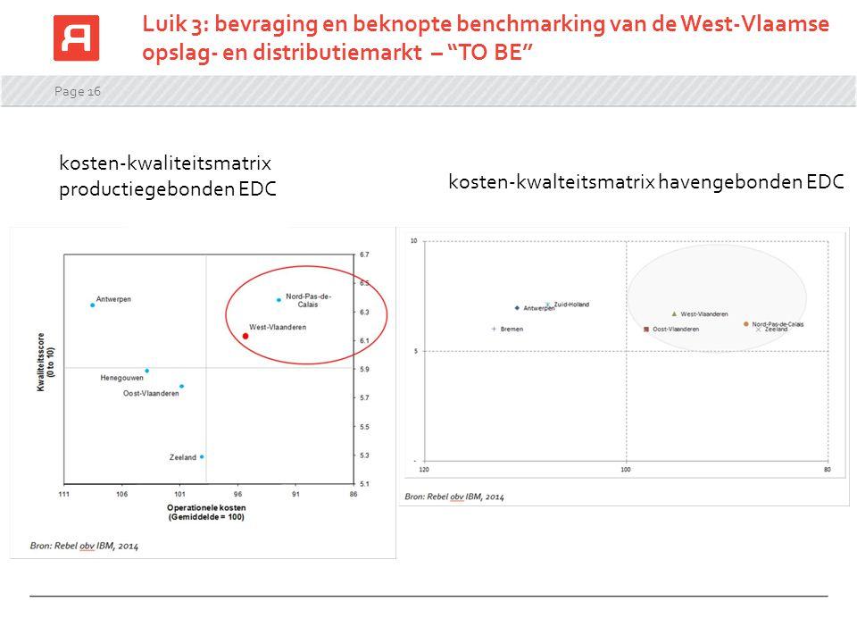 Page 16 Luik 3: bevraging en beknopte benchmarking van de West-Vlaamse opslag- en distributiemarkt – TO BE kosten-kwaliteitsmatrix productiegebonden EDC kosten-kwalteitsmatrix havengebonden EDC
