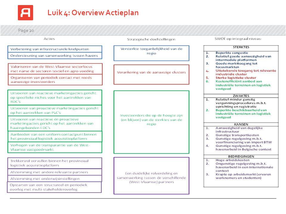 Page 20 Luik 4: Overview Actieplan