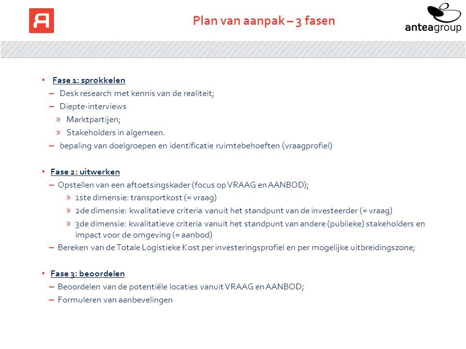 Plan van aanpak – 3 fasen Fase 1: sprokkelen – Desk research met kennis van de realiteit; – Diepte-interviews » Marktpartijen; » Stakeholders in algemeen.