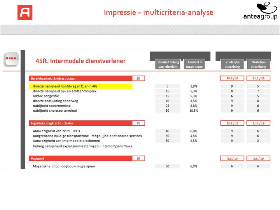 Impressie – multicriteria-analyse