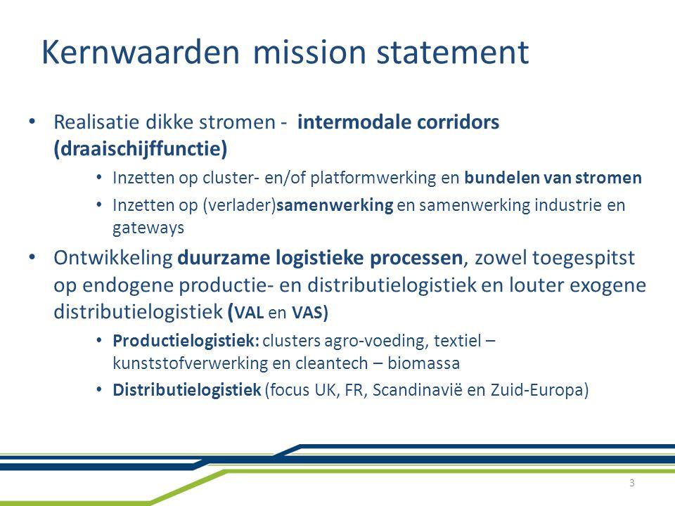 Corridor- en platformwerking - VAL & VAS Punt tot punt: eenvoudig Lage effectiviteit Lage efficiëntie Lage duurzaamheid Ontkoppeling: uitdaging Hoge effectiviteit Hoge efficiëntie – groot volume Hoge duurzaamheid 4
