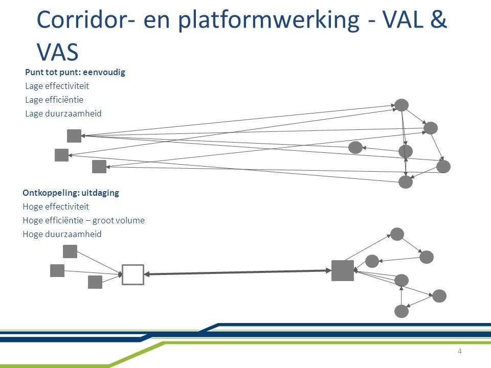 Page 15 Luik 3: bevraging en beknopte benchmarking van de West-Vlaamse opslag- en distributiemarkt – TO BE kosten-kwaliteitsmatrix BDC kosten-kwaliteitsmatrix RDC