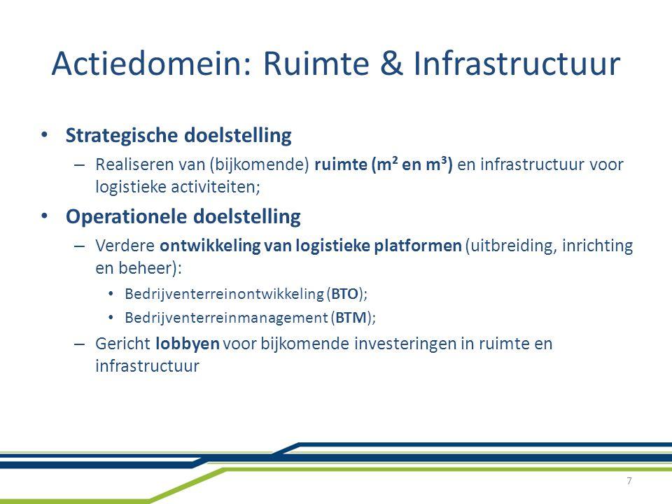 Actiedomein: Ruimte & Infrastructuur Strategische doelstelling – Realiseren van (bijkomende) ruimte (m² en m³) en infrastructuur voor logistieke activiteiten; Operationele doelstelling – Verdere ontwikkeling van logistieke platformen (uitbreiding, inrichting en beheer): Bedrijventerreinontwikkeling (BTO); Bedrijventerreinmanagement (BTM); – Gericht lobbyen voor bijkomende investeringen in ruimte en infrastructuur 7