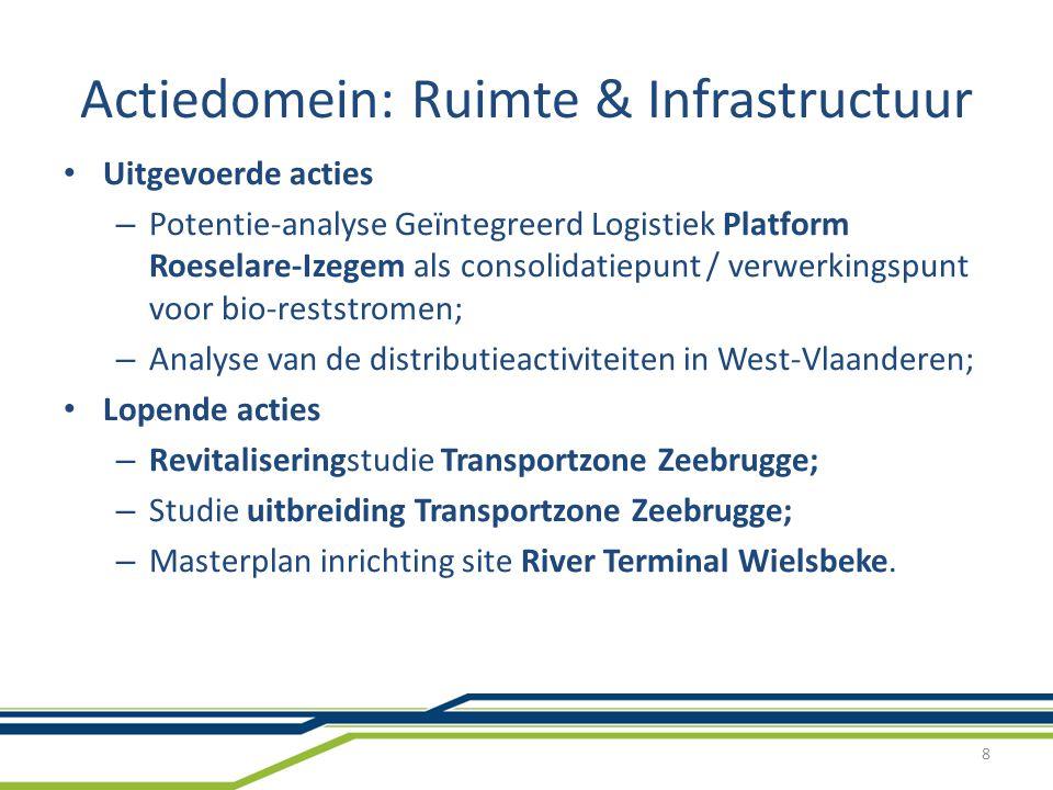 Analyse distributieactiviteiten in West-Vlaanderen Project Ruimte en Infrastructuur POM West-Vlaanderen