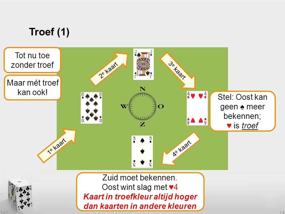 1e1 14 Troef (1) Tot nu toe zonder troef 1 e kaart 2 e kaart 4 e kaart Stel: Oost kan geen ♠ meer bekennen; ♥ is troef Zuid moet bekennen. Oost wint s