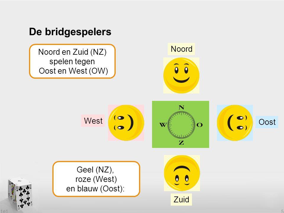 1e1 5 De bridgespelers Noord Zuid Oost Noord en Zuid (NZ) spelen tegen Oost en West (OW) Geel (NZ), roze (West) en blauw (Oost): West