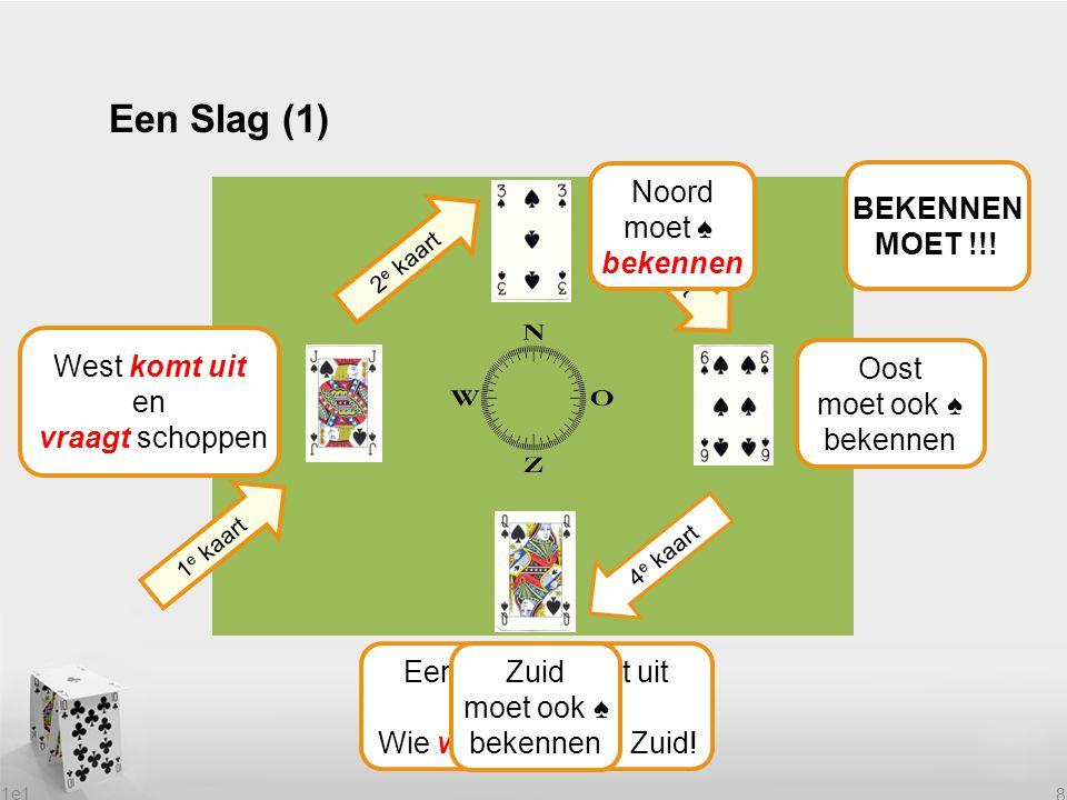1e1 8 Een Slag (1) West komt uit en vraagt schoppen 1 e kaart 2 e kaart 4 e kaart 3 e kaart Een slag bestaat uit vier kaarten. Wie wint de slag? BEKEN