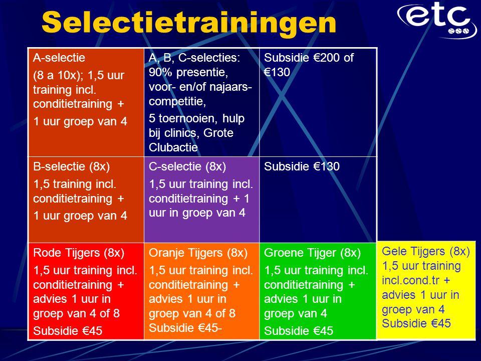 Selectietrainingen A-selectie (8 a 10x); 1,5 uur training incl.
