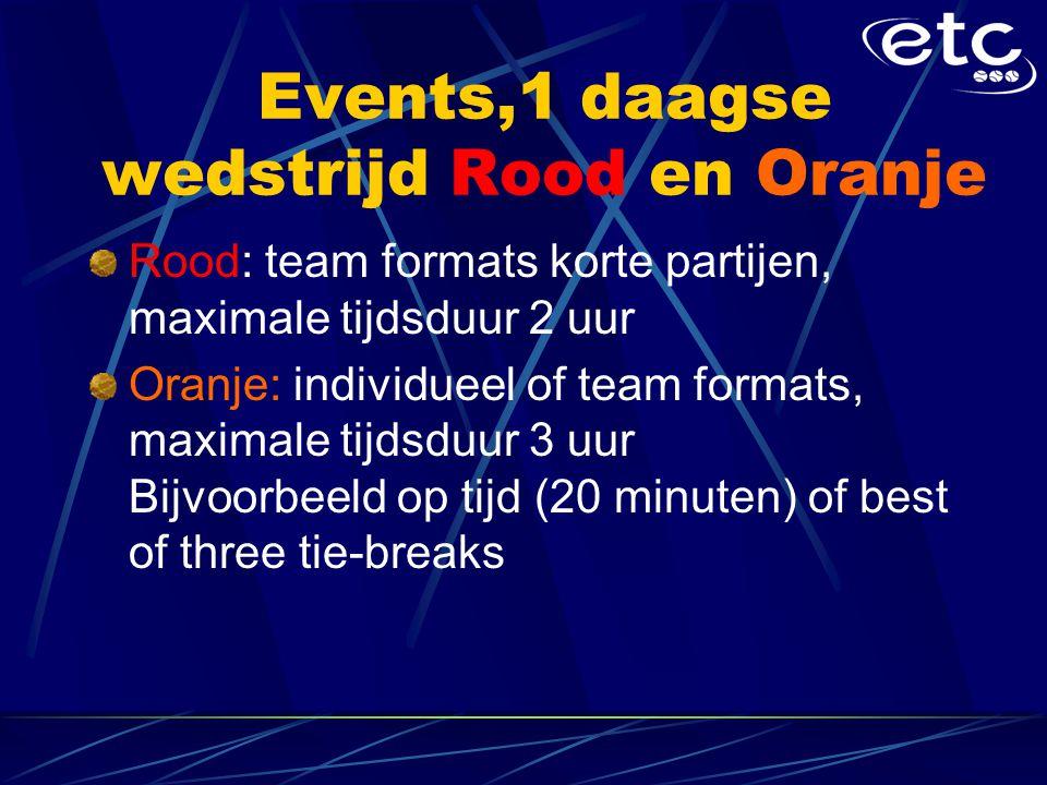 Events,1 daagse wedstrijd Rood en Oranje Rood: team formats korte partijen, maximale tijdsduur 2 uur Oranje: individueel of team formats, maximale tijdsduur 3 uur Bijvoorbeeld op tijd (20 minuten) of best of three tie-breaks