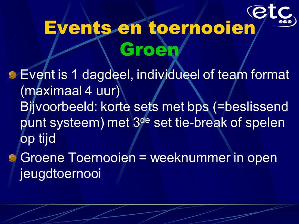 Events en toernooien Groen Event is 1 dagdeel, individueel of team format (maximaal 4 uur) Bijvoorbeeld: korte sets met bps (=beslissend punt systeem) met 3 de set tie-break of spelen op tijd Groene Toernooien = weeknummer in open jeugdtoernooi