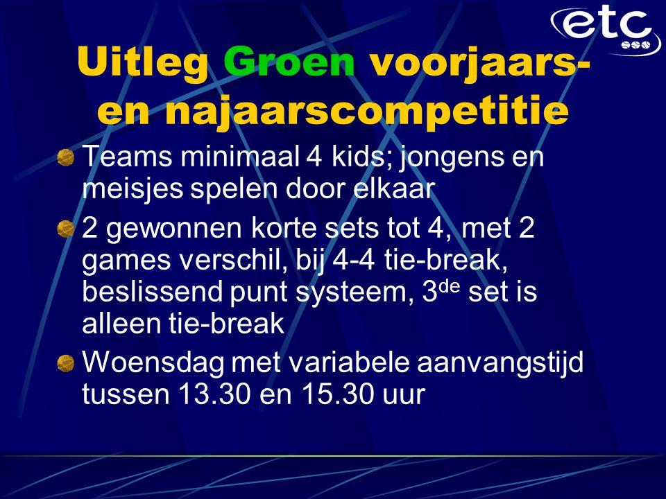 Uitleg Groen voorjaars- en najaarscompetitie Teams minimaal 4 kids; jongens en meisjes spelen door elkaar 2 gewonnen korte sets tot 4, met 2 games verschil, bij 4-4 tie-break, beslissend punt systeem, 3 de set is alleen tie-break Woensdag met variabele aanvangstijd tussen 13.30 en 15.30 uur
