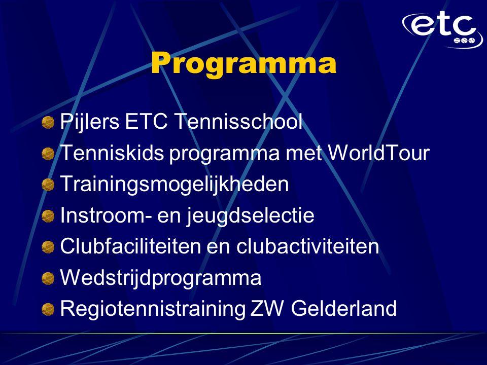 Programma Pijlers ETC Tennisschool Tenniskids programma met WorldTour Trainingsmogelijkheden Instroom- en jeugdselectie Clubfaciliteiten en clubactiviteiten Wedstrijdprogramma Regiotennistraining ZW Gelderland
