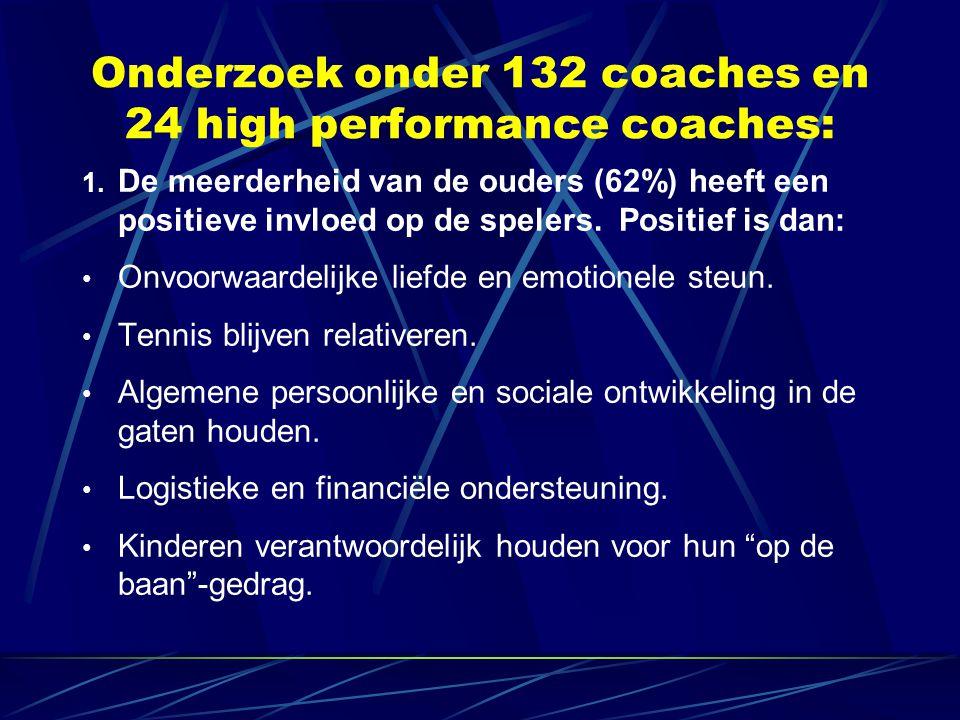 Onderzoek onder 132 coaches en 24 high performance coaches: 1.