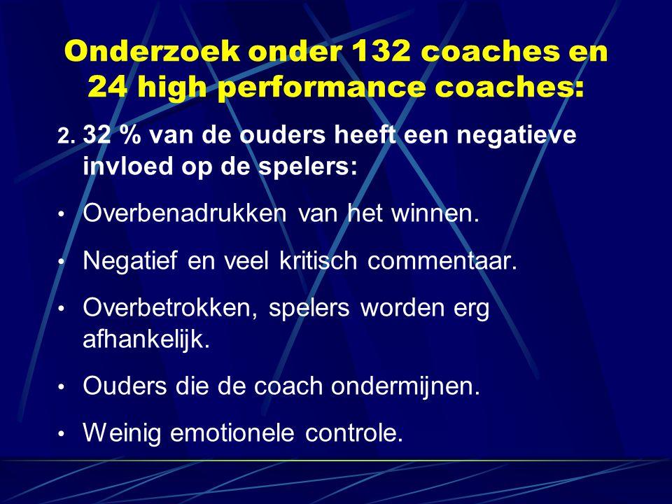 Onderzoek onder 132 coaches en 24 high performance coaches: 2.