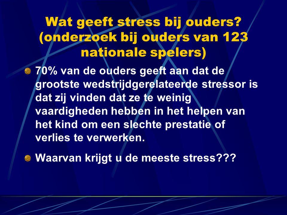 Wat geeft stress bij ouders.