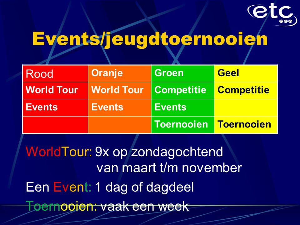 Events/jeugdtoernooien WorldTour: 9x op zondagochtend van maart t/m november Een Event: 1 dag of dagdeel Toernooien: vaak een week Rood OranjeGroenGeel World Tour Competitie Events Toernooien