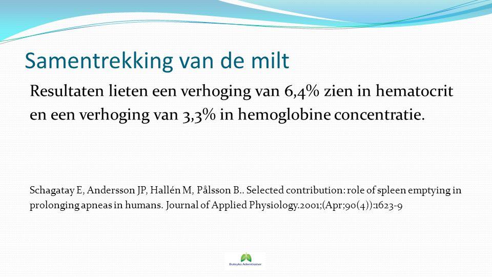 Samentrekking van de milt Resultaten lieten een verhoging van 6,4% zien in hematocrit en een verhoging van 3,3% in hemoglobine concentratie. Schagatay