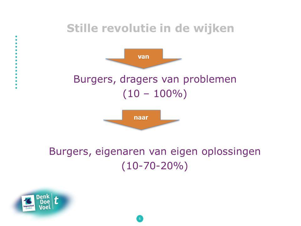 5 Burgers, dragers van problemen (10 – 100%) Burgers, eigenaren van eigen oplossingen (10-70-20%) Stille revolutie in de wijken van naar