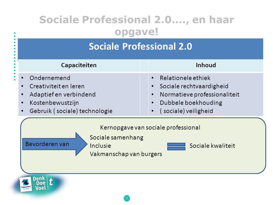 7 Sociale Professional 2.0 Sociale Professional 2.0…., en haar opgave! CapaciteitenInhoud Ondernemend Creativiteit en leren Adaptief en verbindend Kos