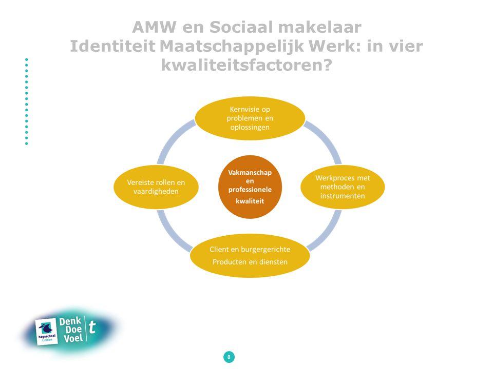 9 Robert D.Putnam: Sociaal kapitaal Rol Sociaal Makelaar: drie-componentenlijm.