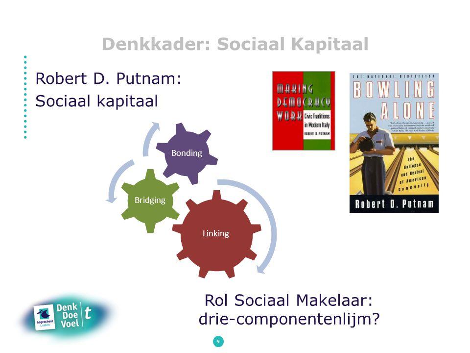 9 Robert D. Putnam: Sociaal kapitaal Rol Sociaal Makelaar: drie-componentenlijm? Denkkader: Sociaal Kapitaal Linking Bridging Bonding
