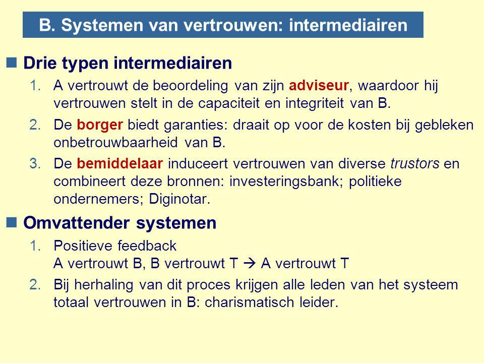 B. Systemen van vertrouwen: intermediairen nDrie typen intermediairen 1.A vertrouwt de beoordeling van zijn adviseur, waardoor hij vertrouwen stelt in