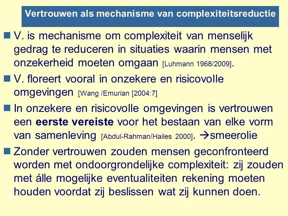 Vertrouwen als mechanisme van complexiteitsreductie nV. is mechanisme om complexiteit van menselijk gedrag te reduceren in situaties waarin mensen met